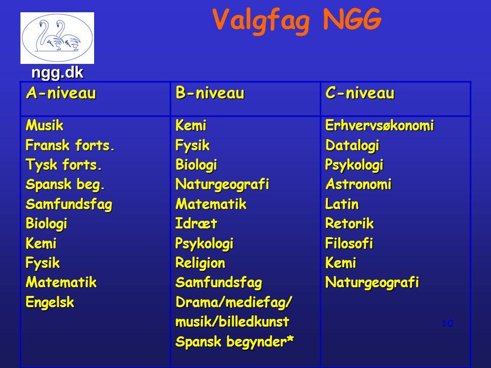 Valgfag NGG ngg.dk A-niveau B-niveau C-niveau Musik Fransk forts.