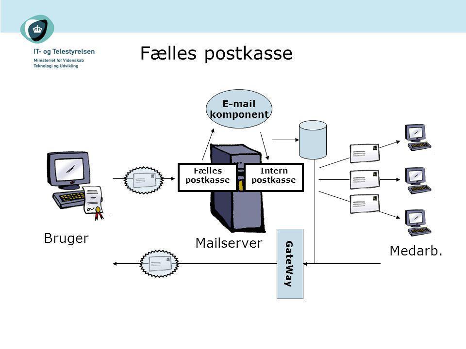 Fælles postkasse Bruger Mailserver Medarb. E-mail komponent GateWay