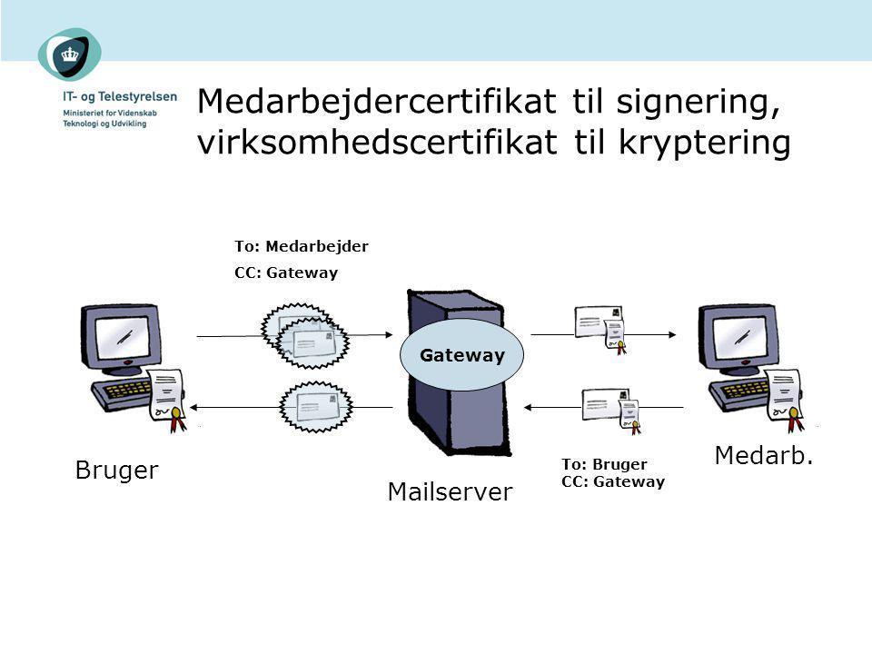 Medarbejdercertifikat til signering, virksomhedscertifikat til kryptering