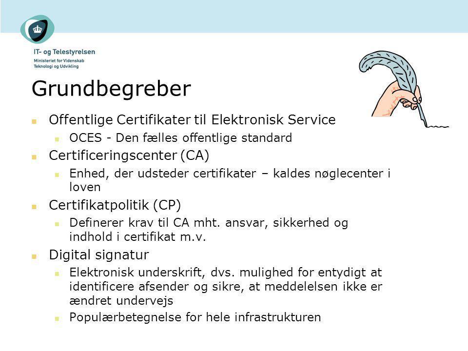 Grundbegreber Offentlige Certifikater til Elektronisk Service