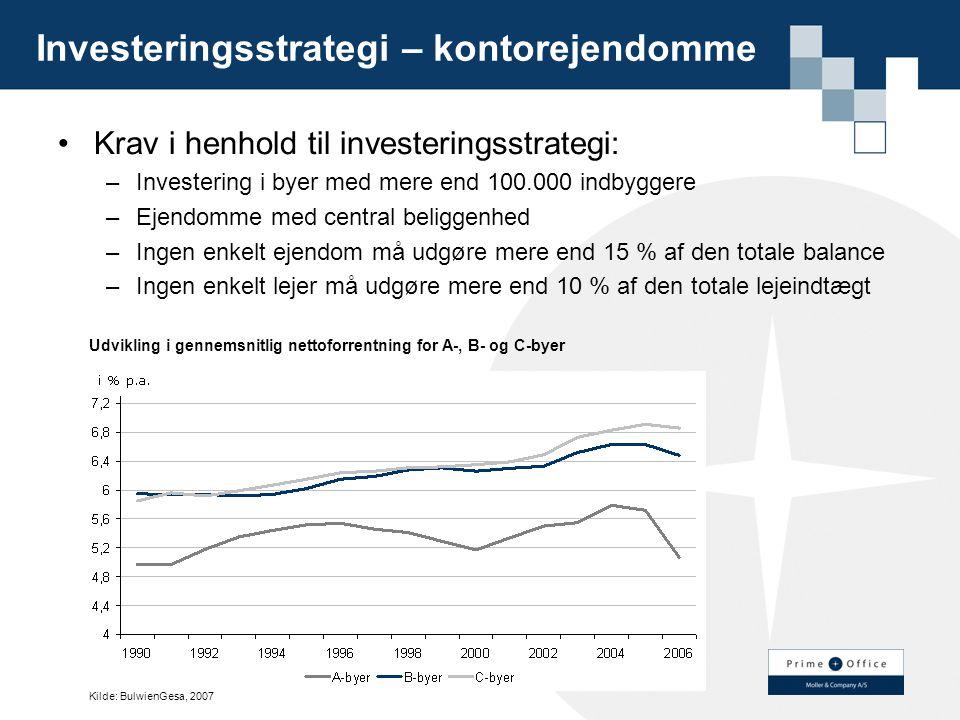 Investeringsstrategi – kontorejendomme