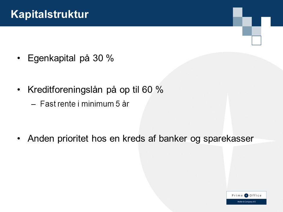 Kapitalstruktur Egenkapital på 30 % Kreditforeningslån på op til 60 %
