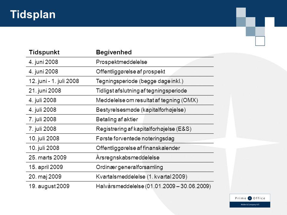Tidsplan Tidspunkt Begivenhed 4. juni 2008 Prospektmeddelelse
