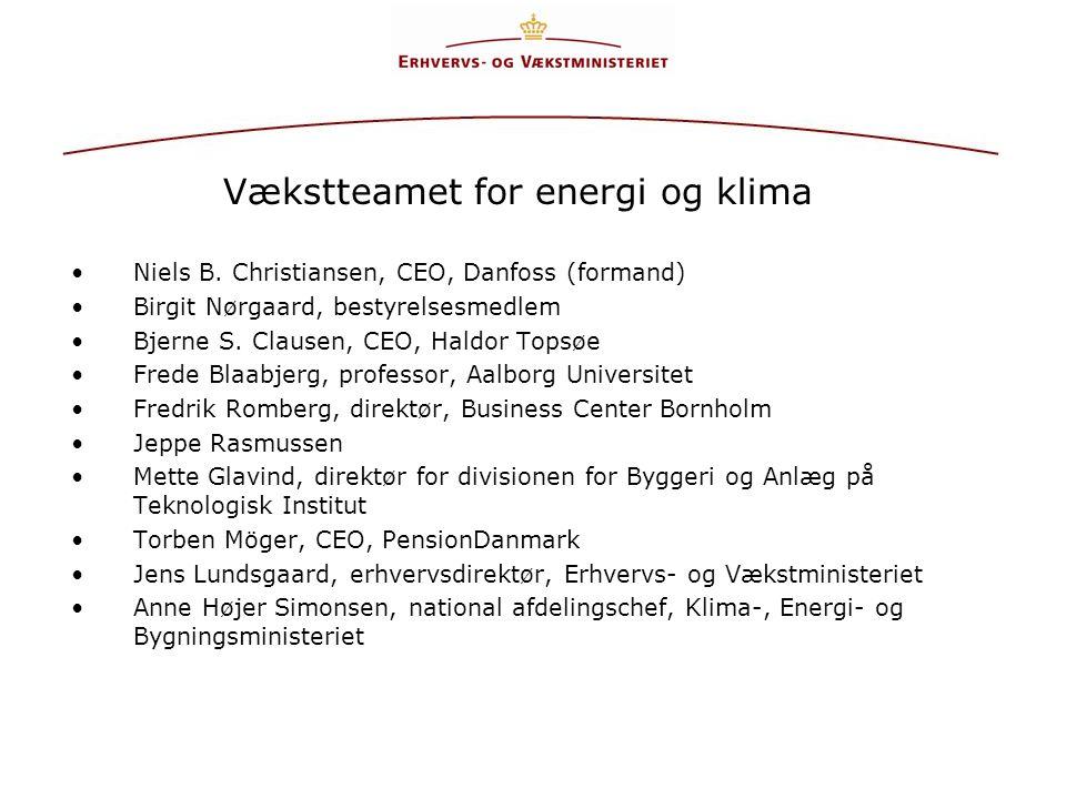 Vækstteamet for energi og klima