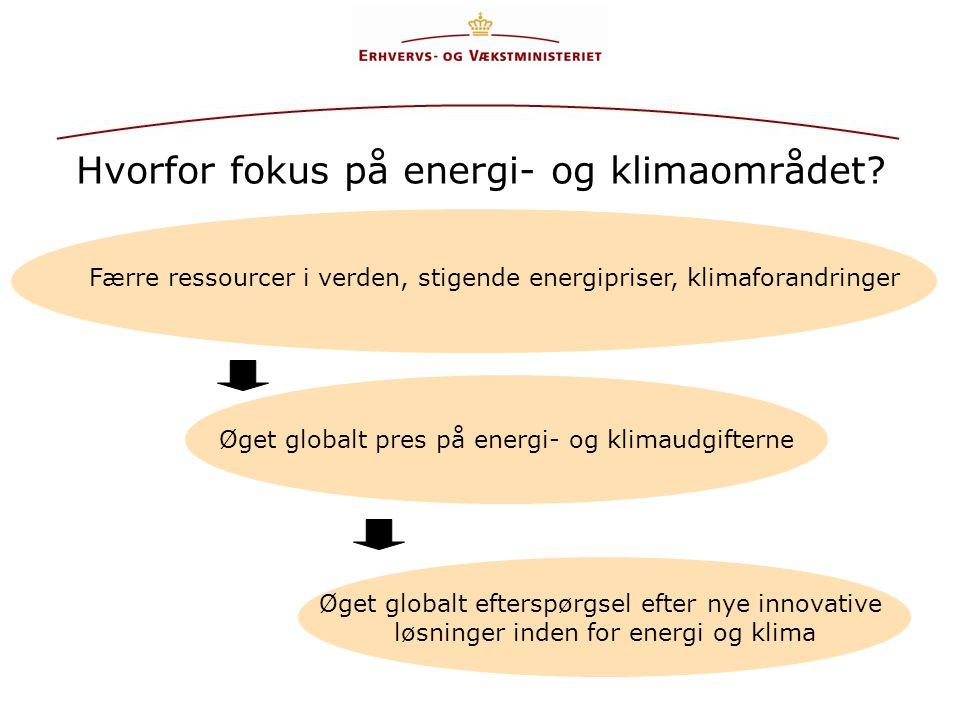 Hvorfor fokus på energi- og klimaområdet