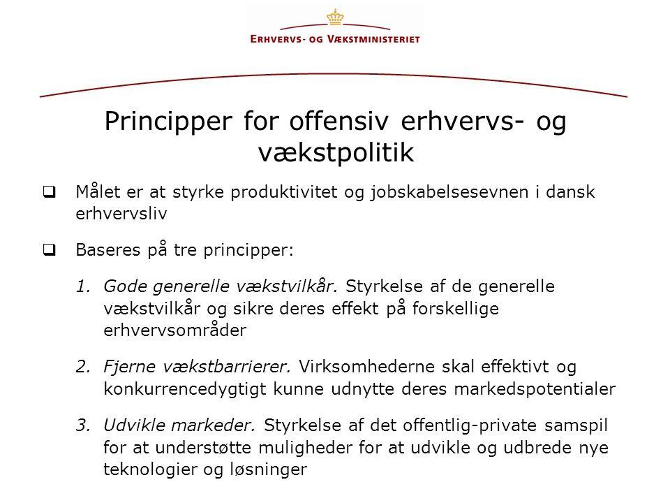Principper for offensiv erhvervs- og vækstpolitik