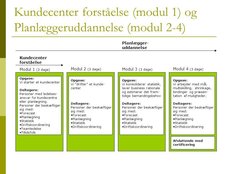 Kundecenter forståelse (modul 1) og Planlæggeruddannelse (modul 2-4)