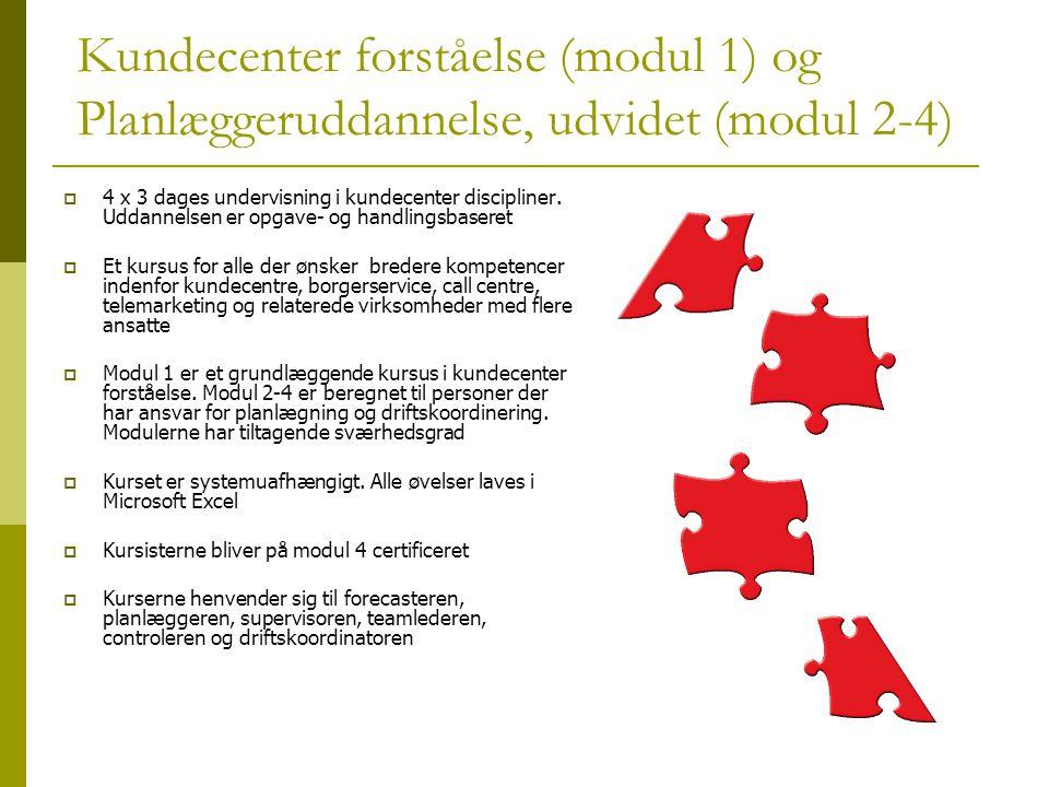Kundecenter forståelse (modul 1) og Planlæggeruddannelse, udvidet (modul 2-4)