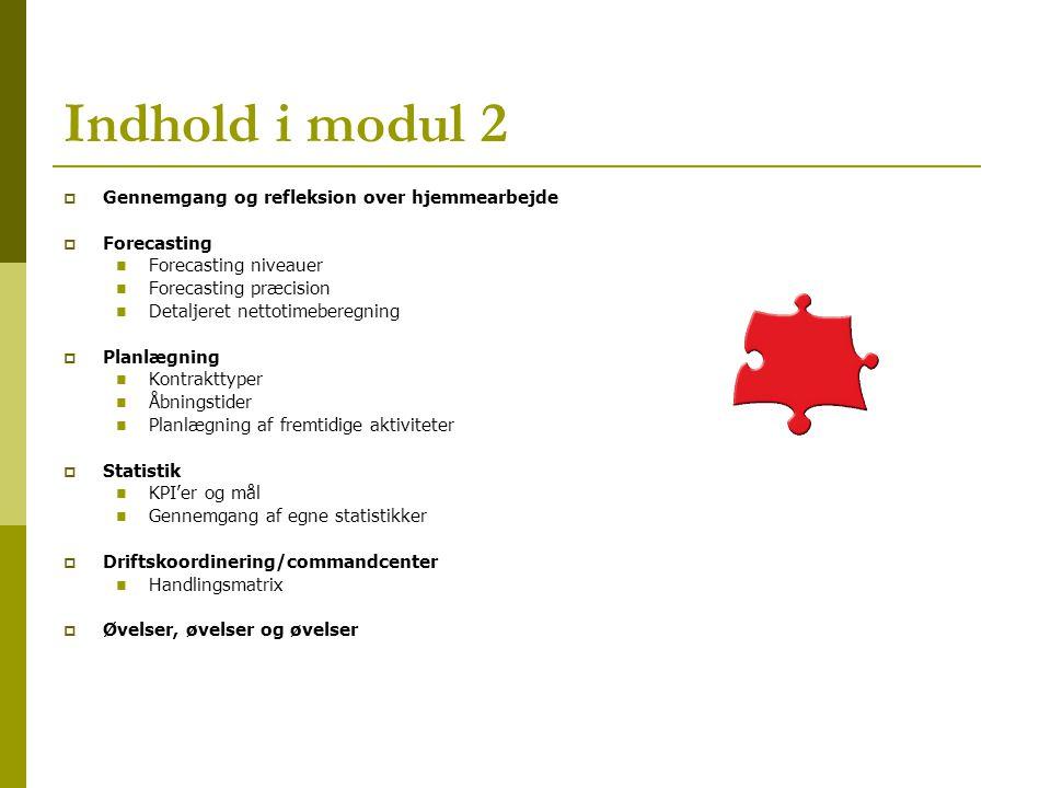 Indhold i modul 2 Gennemgang og refleksion over hjemmearbejde