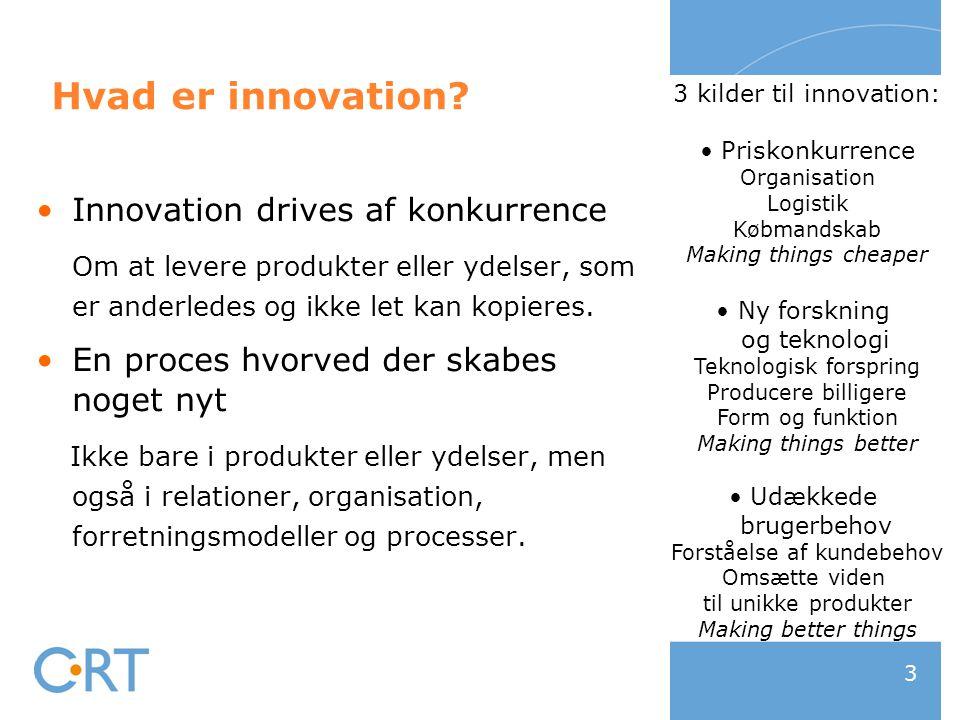 Hvad er innovation Innovation drives af konkurrence