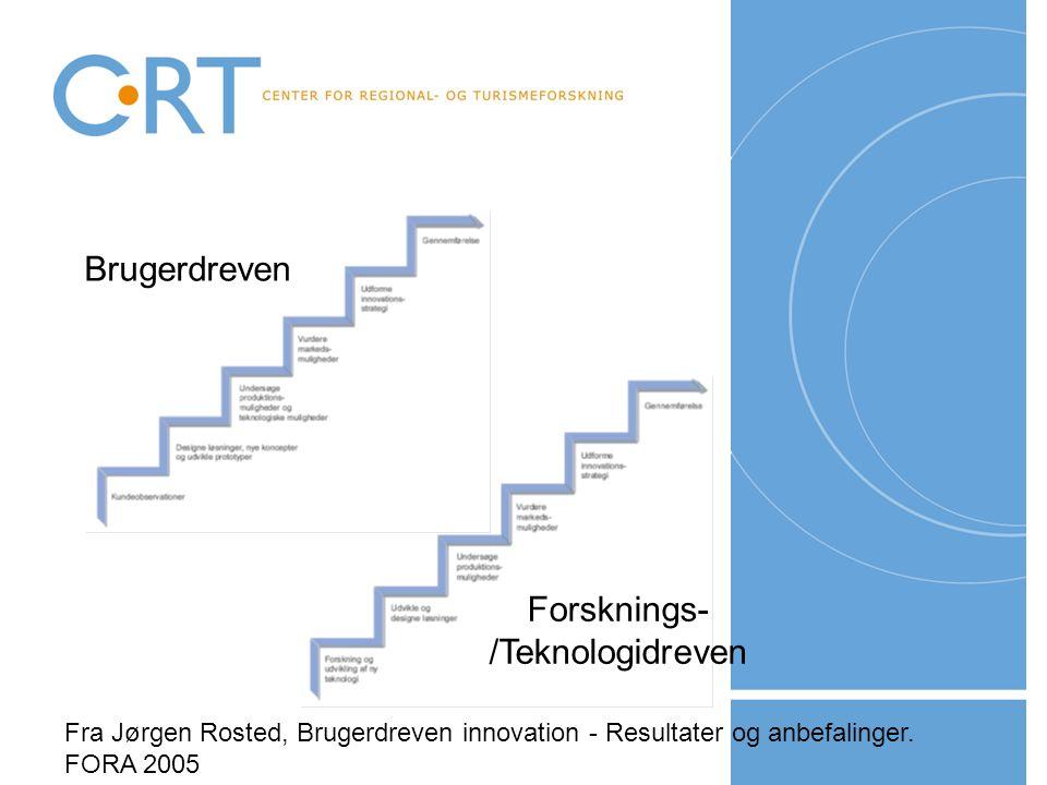 Brugerdreven Forsknings- /Teknologidreven