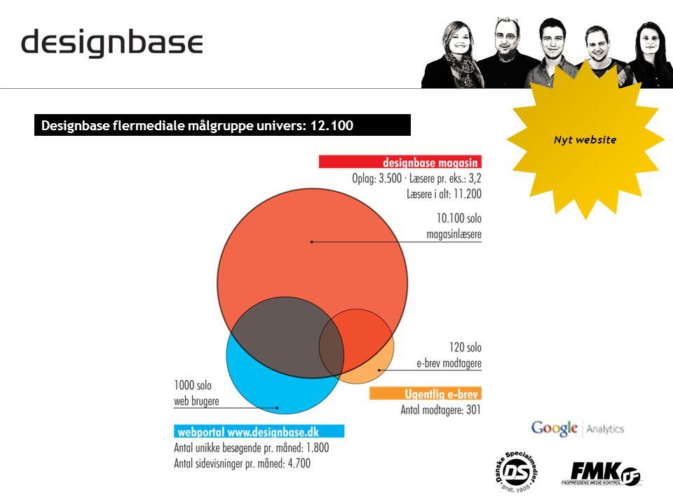 Designbase flermediale målgruppe univers: 12.100