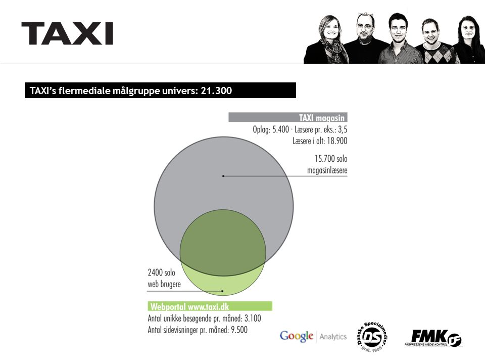 TAXI's flermediale målgruppe univers: 21.300