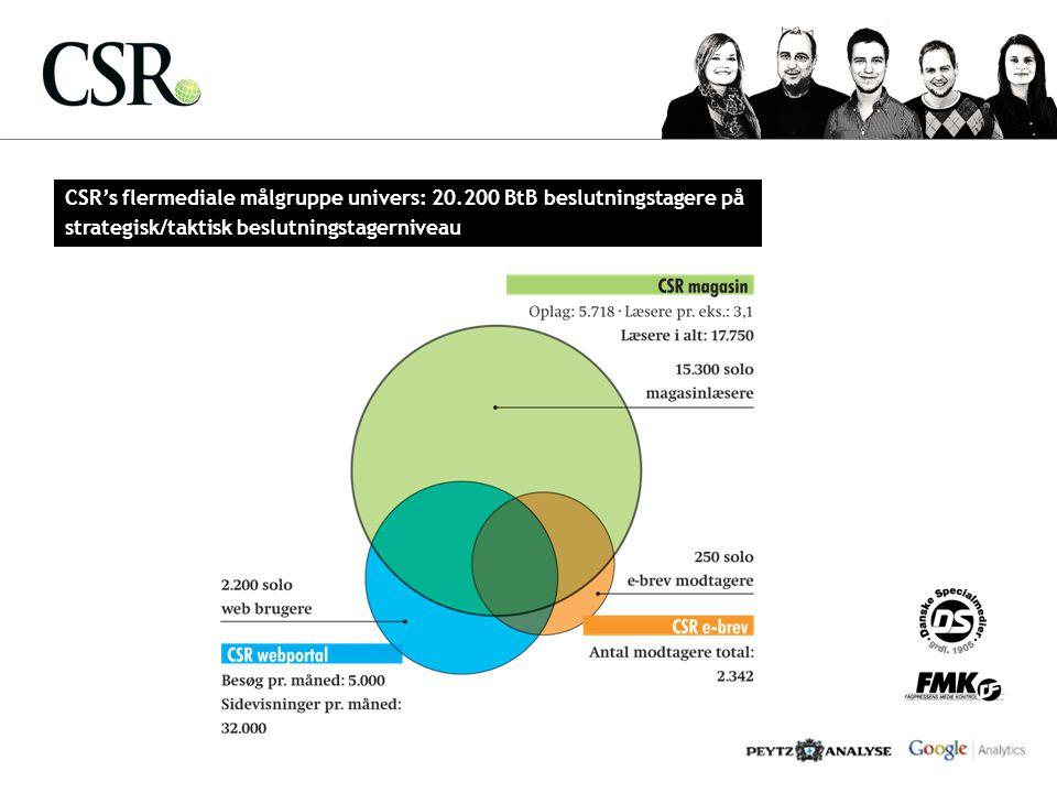 CSR's flermediale målgruppe univers: 20.200 BtB beslutningstagere på