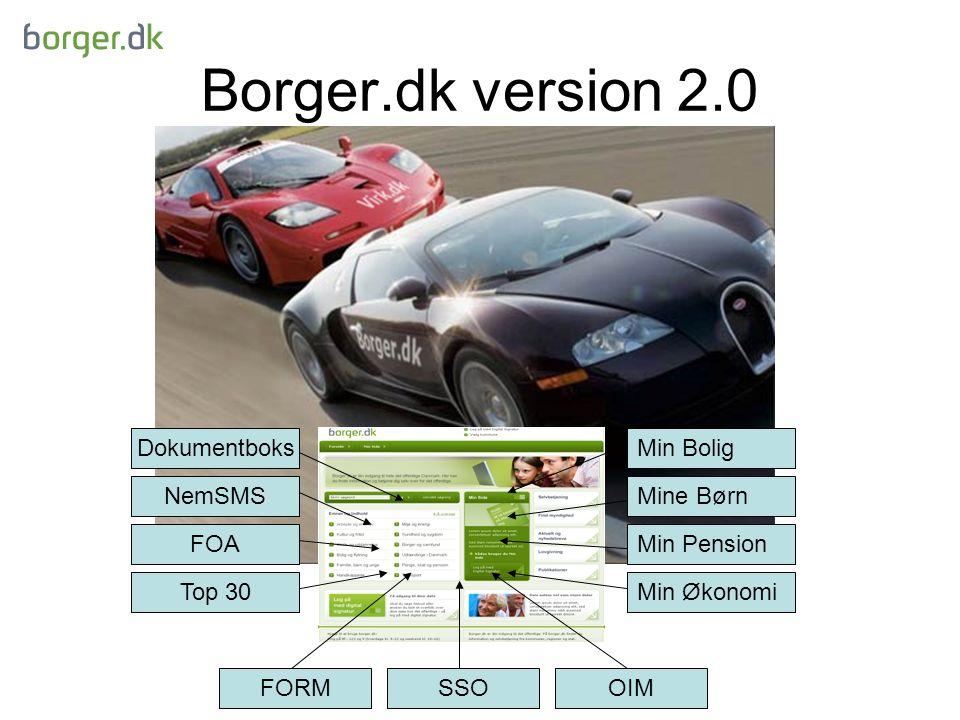 Borger.dk version 2.0 Dokumentboks Min Bolig NemSMS Mine Børn FOA
