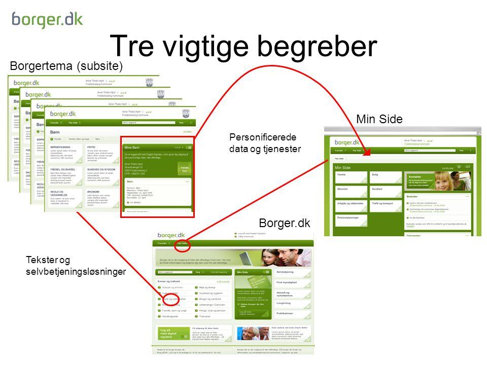Tre vigtige begreber Borgertema (subsite) Min Side Borger.dk