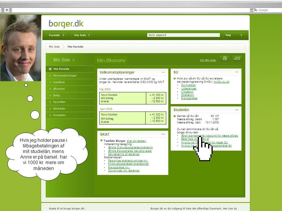 Borger.dk version 1.0 Den første bil Den første borgerportal - ppt download
