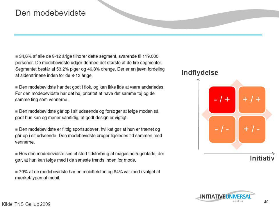 - / + + / + - / - + / - Den modebevidste Indflydelse Initiativ