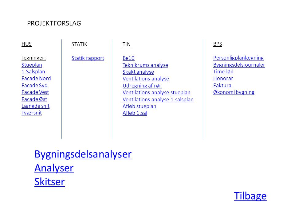 Bygningsdelsanalyser Analyser Skitser