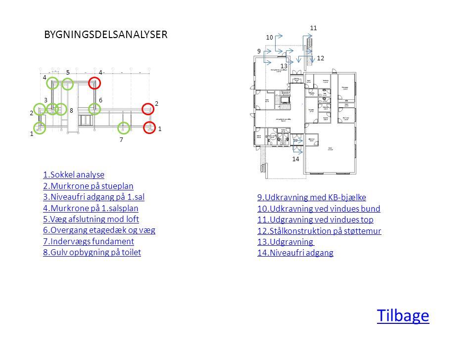 Tilbage BYGNINGSDELSANALYSER 1.Sokkel analyse 2.Murkrone på stueplan