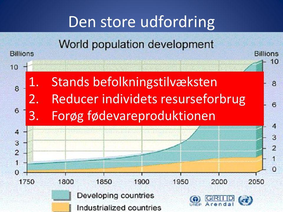 Den store udfordring Stands befolkningstilvæksten