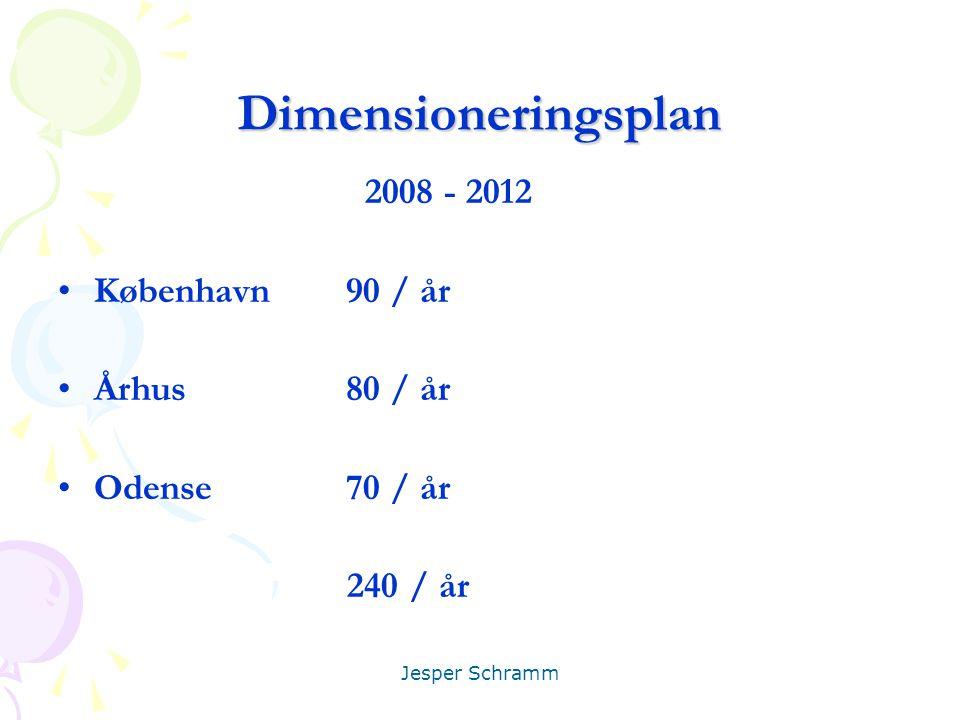 Dimensioneringsplan 2008 - 2012 København 90 / år Århus 80 / år