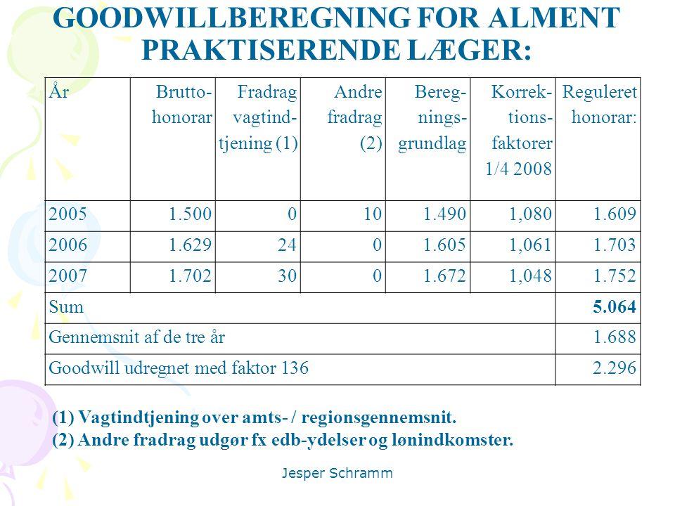 GOODWILLBEREGNING FOR ALMENT PRAKTISERENDE LÆGER: