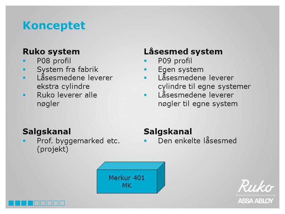Konceptet Ruko system Salgskanal Låsesmed system Salgskanal P08 profil