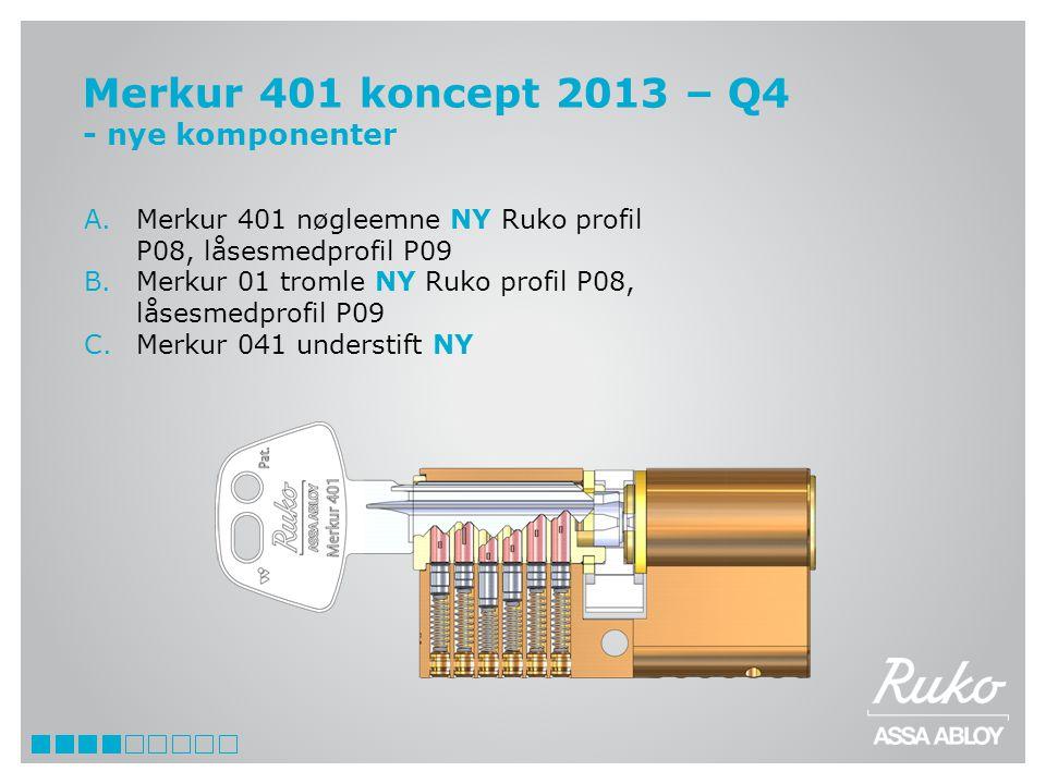 Merkur 401 koncept 2013 – Q4 - nye komponenter