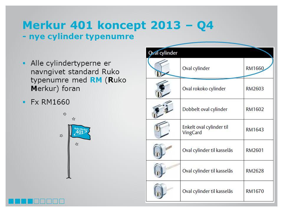 Merkur 401 koncept 2013 – Q4 - nye cylinder typenumre