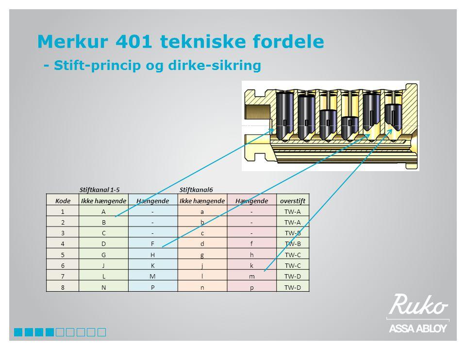 Merkur 401 tekniske fordele - Stift-princip og dirke-sikring