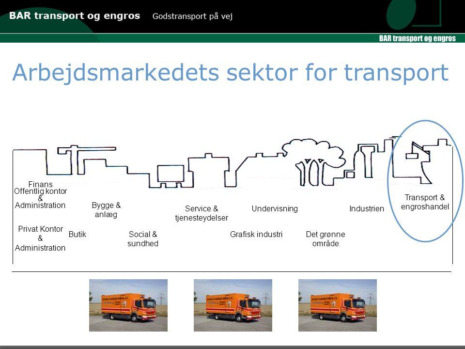 Arbejdsmarkedets sektor for transport