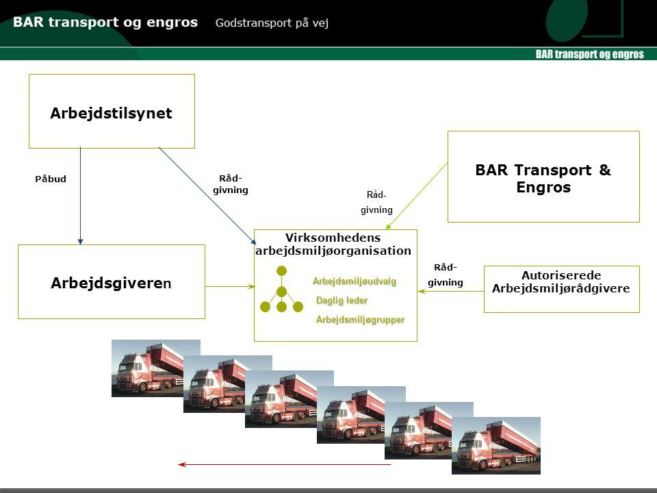 Arbejdstilsynet BAR Transport & Engros Arbejdsgiveren