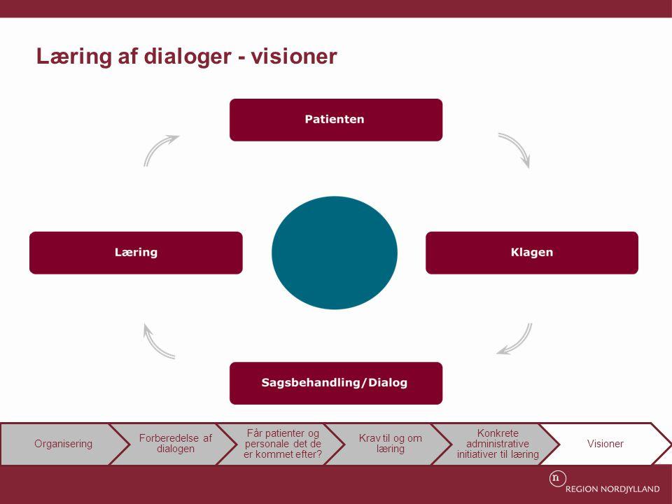 Læring af dialoger - visioner