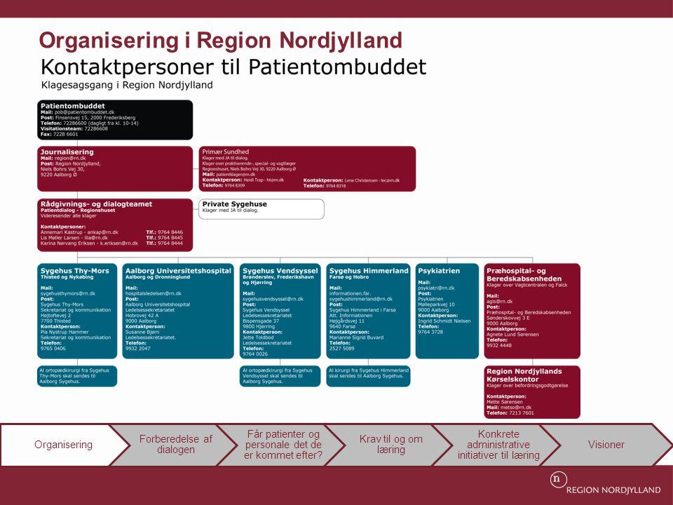Organisering i Region Nordjylland