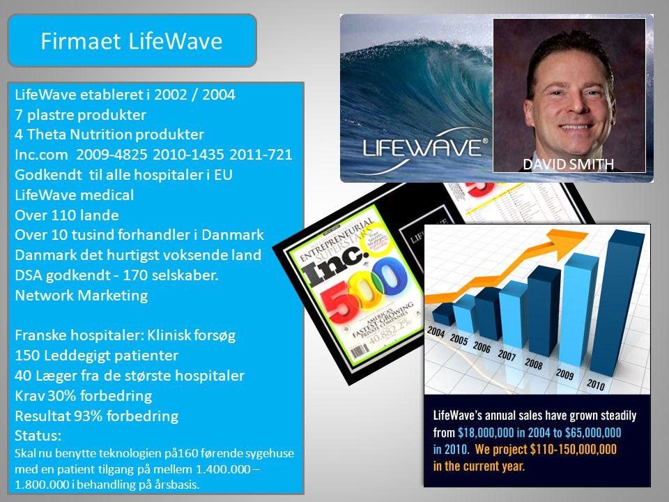 Firmaet LifeWave LifeWave etableret i 2002 / 2004 7 plastre produkter