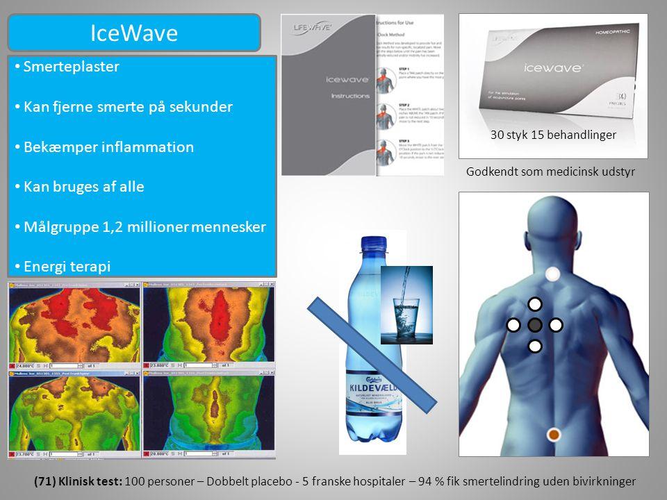 IceWave Smerteplaster Kan fjerne smerte på sekunder