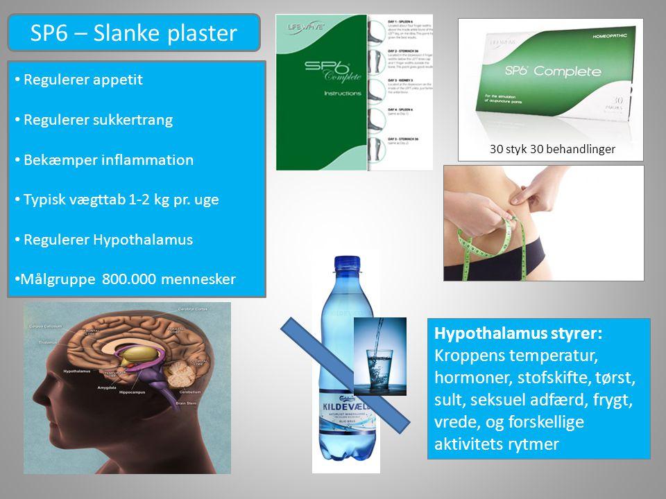 SP6 – Slanke plaster Hypothalamus styrer: