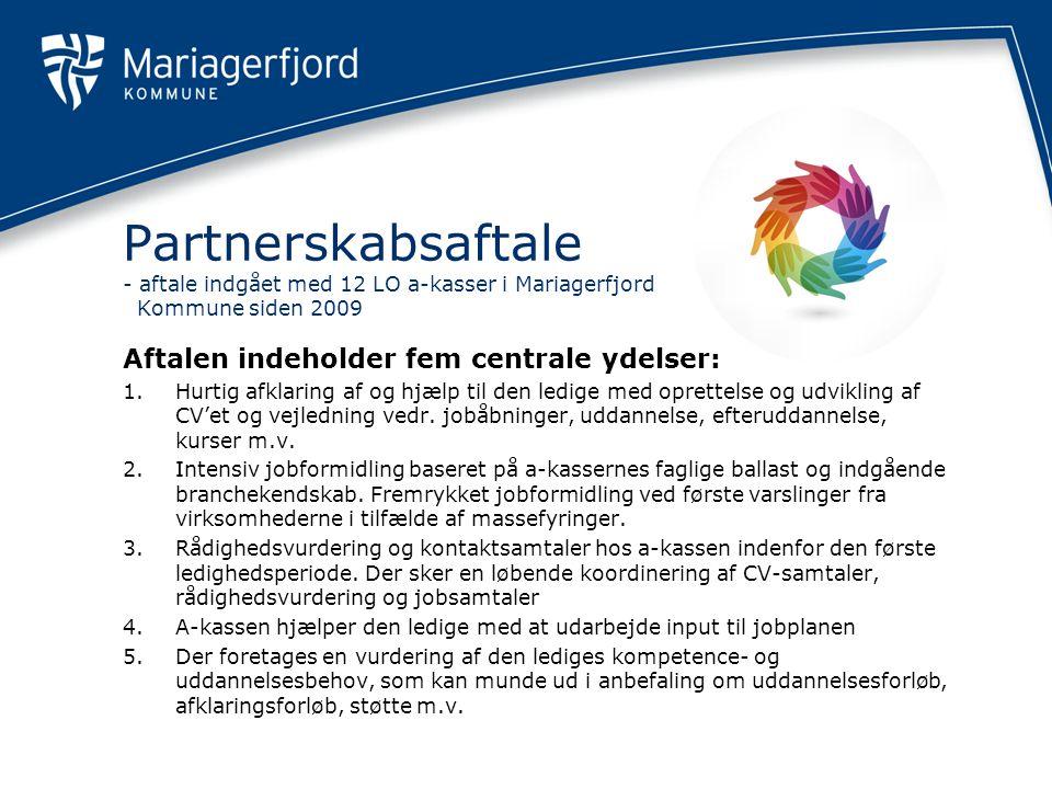 Partnerskabsaftale - aftale indgået med 12 LO a-kasser i Mariagerfjord Kommune siden 2009