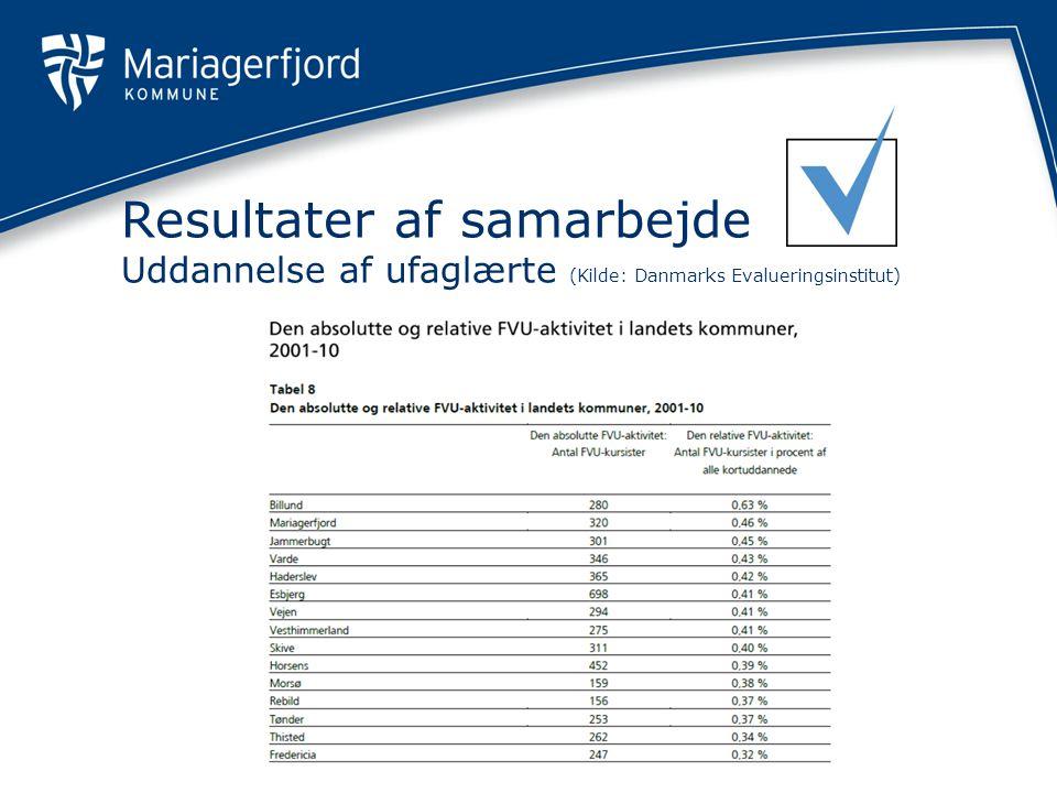 Resultater af samarbejde Uddannelse af ufaglærte (Kilde: Danmarks Evalueringsinstitut)