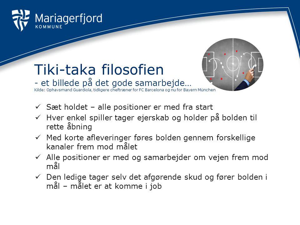 Tiki-taka filosofien - et billede på det gode samarbejde… Kilde: Ophavsmand Guardiola, tidligere cheftræner for FC Barcelona og nu for Bayern München