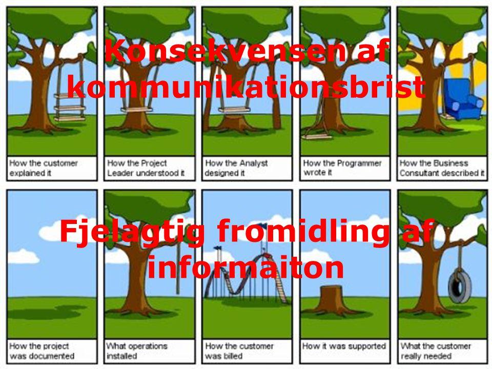 Konsekvensen af kommunikationsbrist Fjelagtig fromidling af informaiton