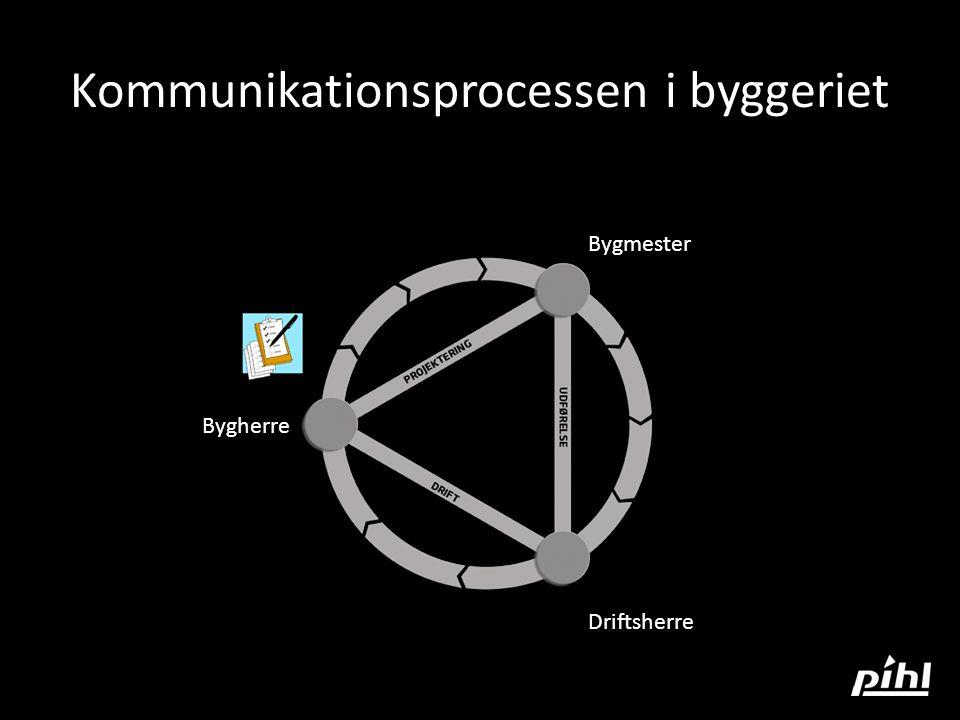 Kommunikationsprocessen i byggeriet