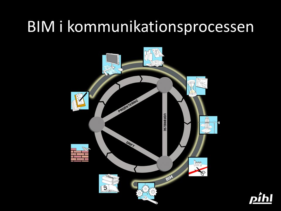 BIM i kommunikationsprocessen