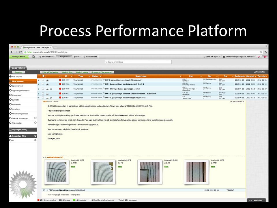 Process Performance Platform