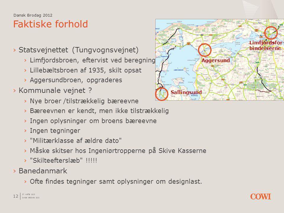 Faktiske forhold Statsvejnettet (Tungvognsvejnet) Kommunale vejnet