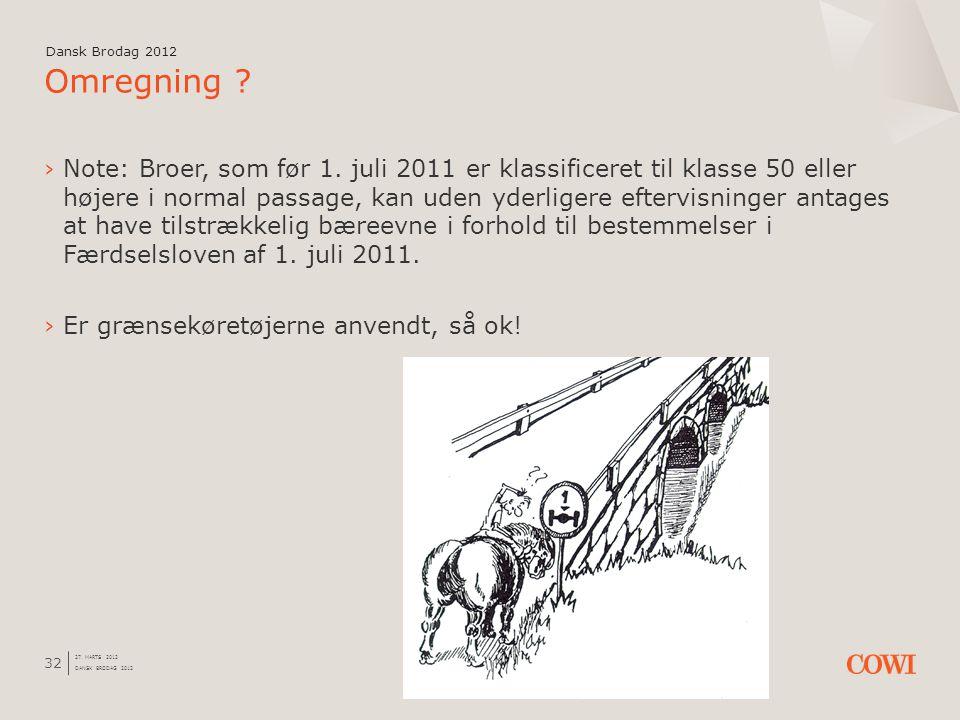 Dansk Brodag 2012 20 januar 2012. Dansk Brodag 2012. Omregning