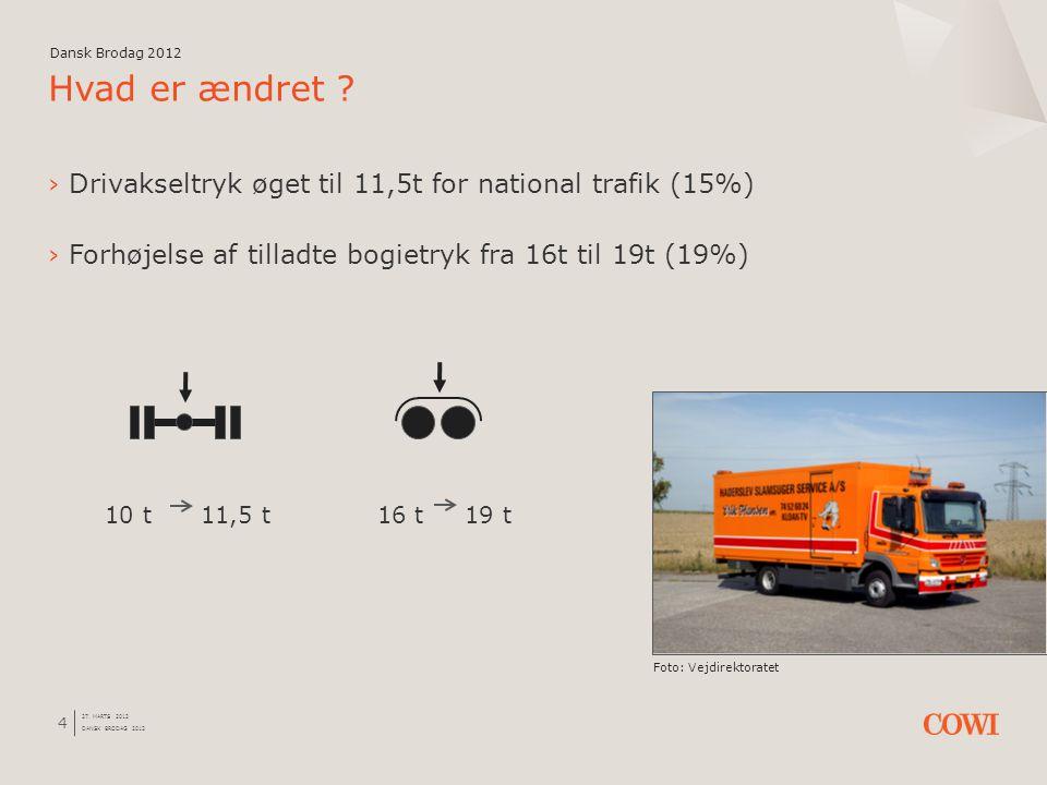Dansk Brodag 2012 20 januar 2012. Dansk Brodag 2012. Hvad er ændret Drivakseltryk øget til 11,5t for national trafik (15%)