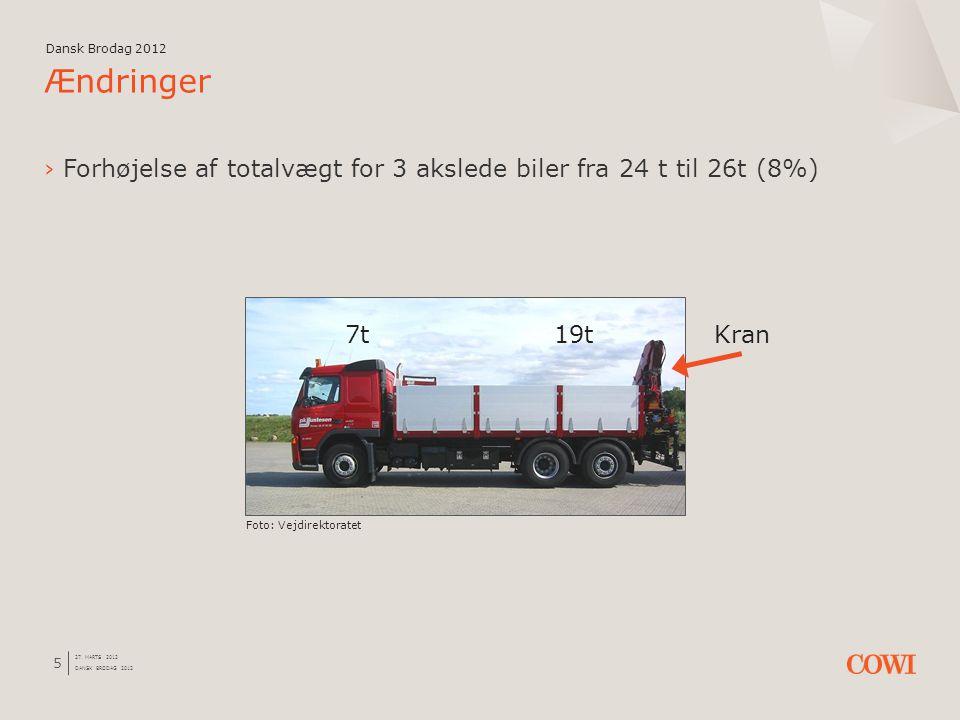 Dansk Brodag 2012 20 januar 2012. Dansk Brodag 2012. Ændringer. Forhøjelse af totalvægt for 3 akslede biler fra 24 t til 26t (8%)