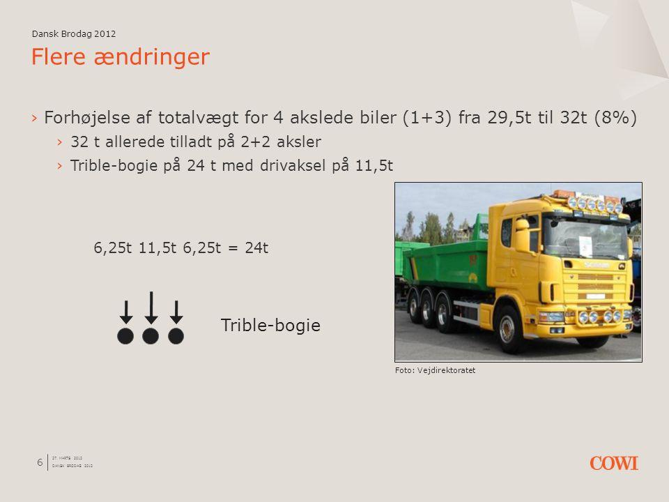 Dansk Brodag 2012 20 januar 2012. Dansk Brodag 2012. Flere ændringer. Forhøjelse af totalvægt for 4 akslede biler (1+3) fra 29,5t til 32t (8%)